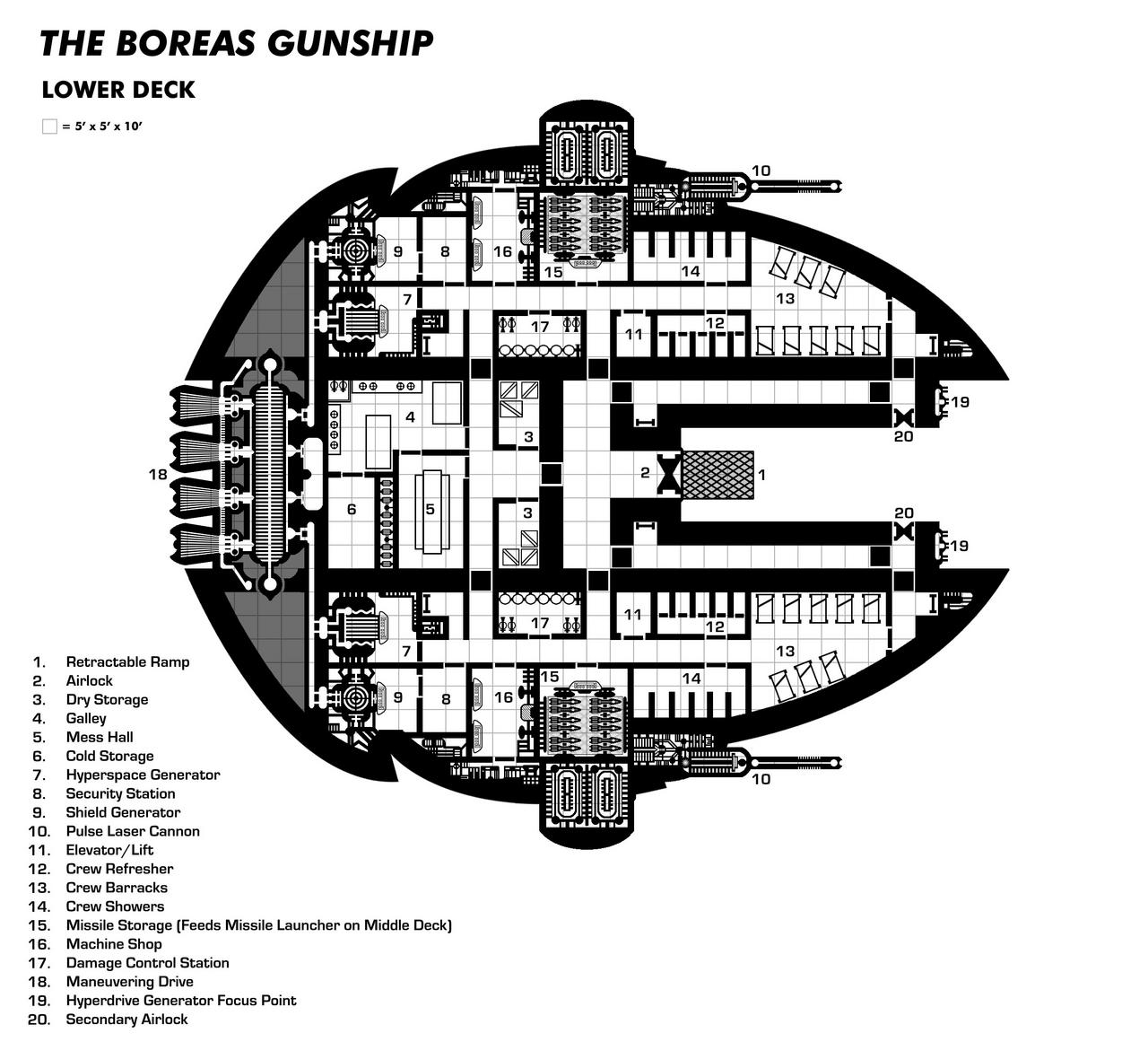 Boreas Lower Deck (Gun Ship)