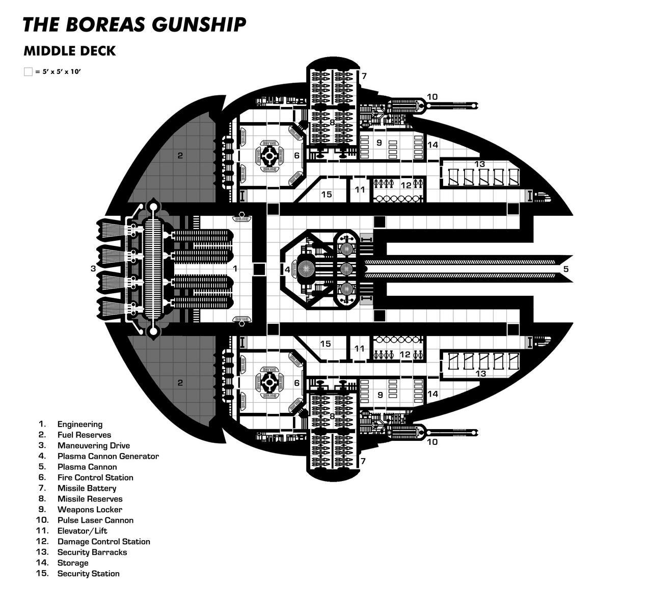Boreas Middle Deck (Gun Ship)