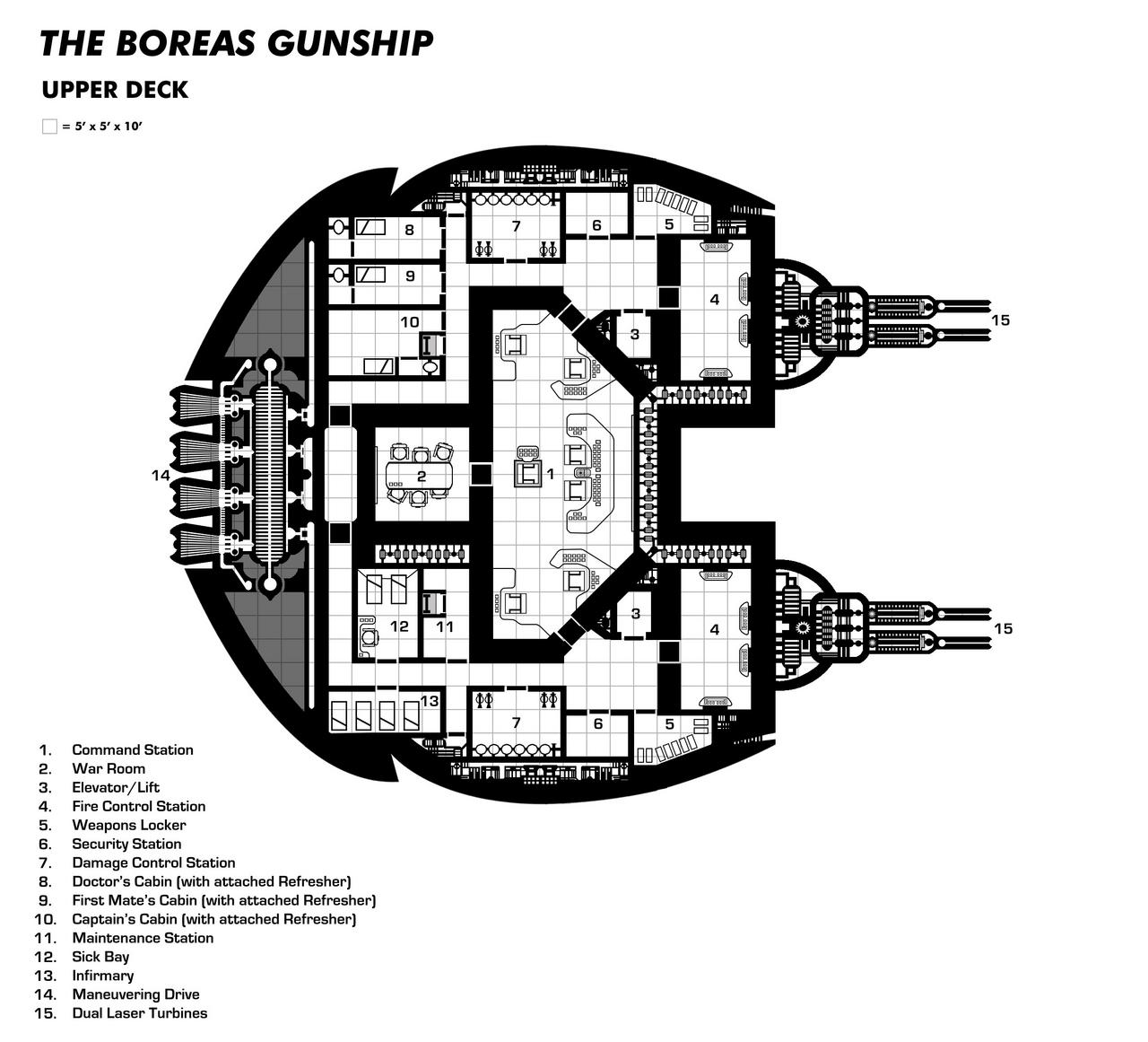 Boreas Upper Deck (Gun Ship)