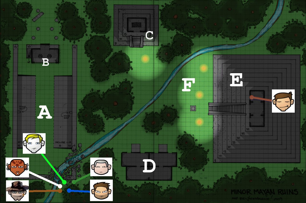 Minor Mayan Ruins. Battlemap.