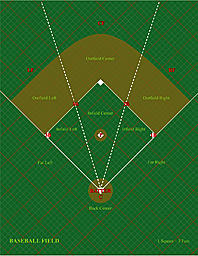 members/zeta+kai-albums-my+maps-picture27791-baseball-field.jpg