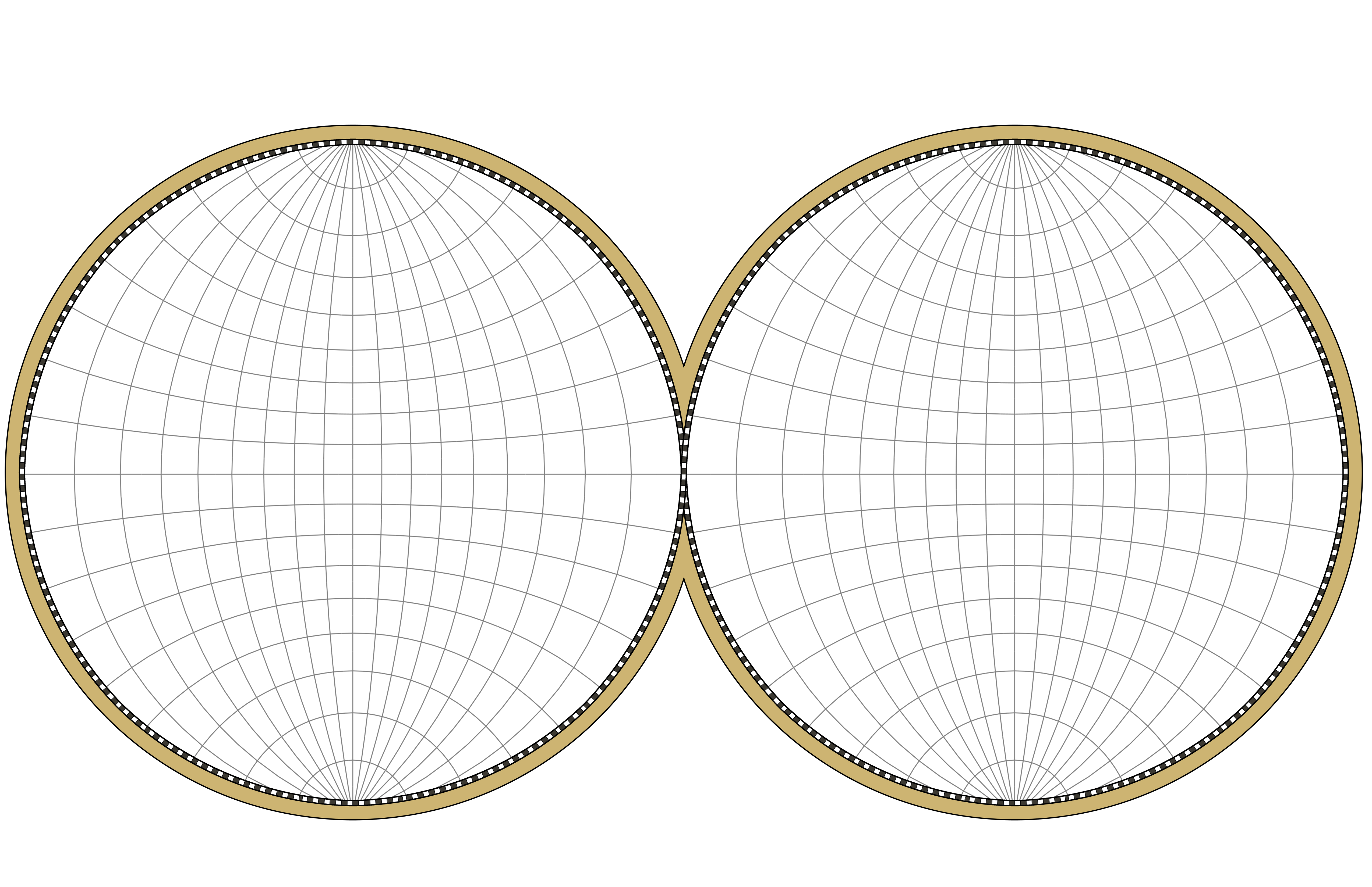 Step 3: the double-hemisphere frame