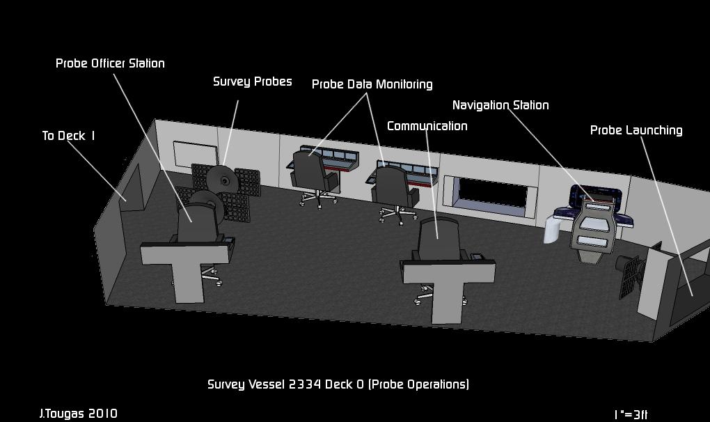 Deck 0 Probe Operations