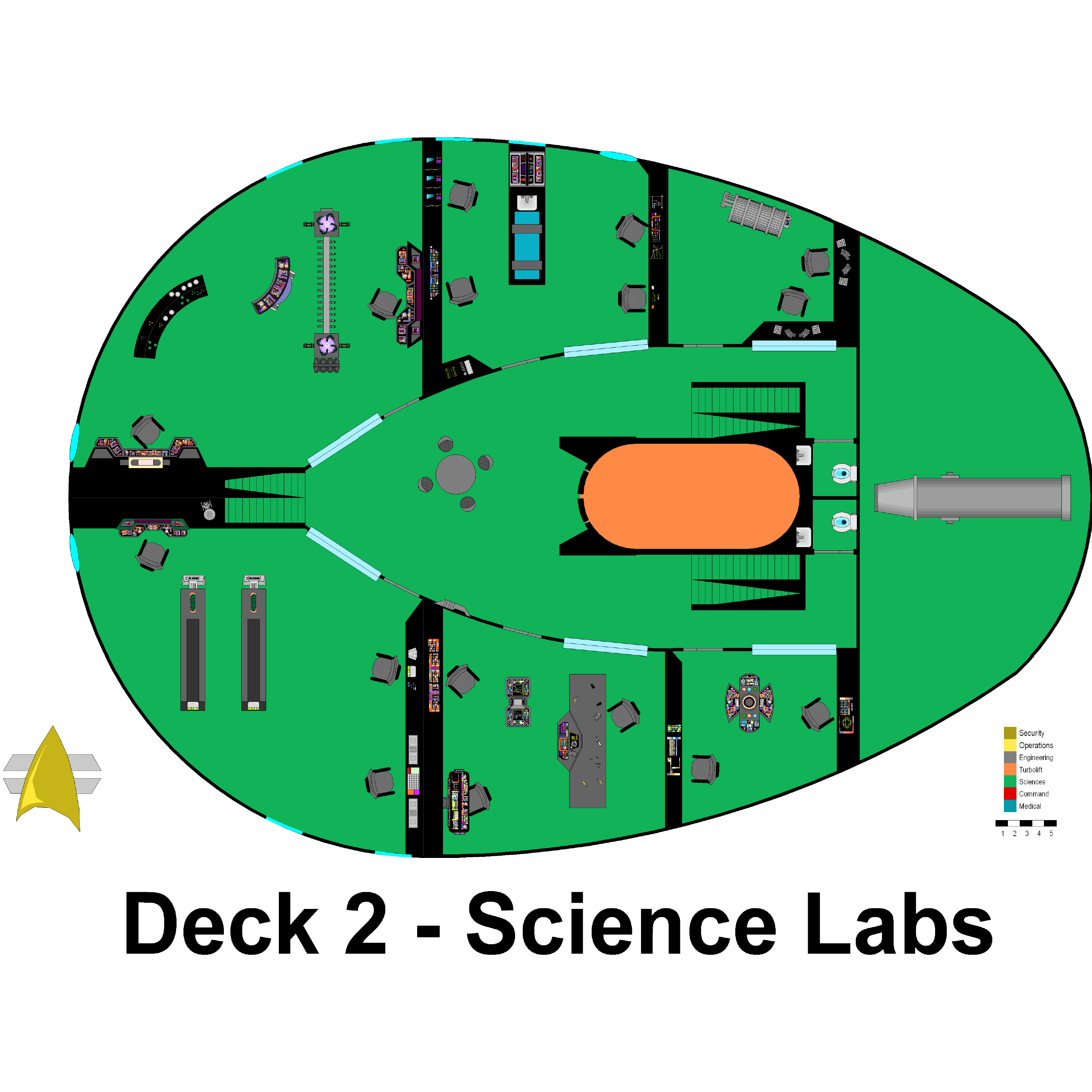Deck2Sciences
