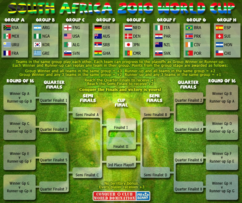 2010 World Cup. Map created for use on Risk-style gaming site ConquerClub.com