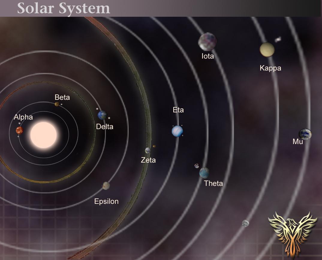 Phoenix solar sys planets
