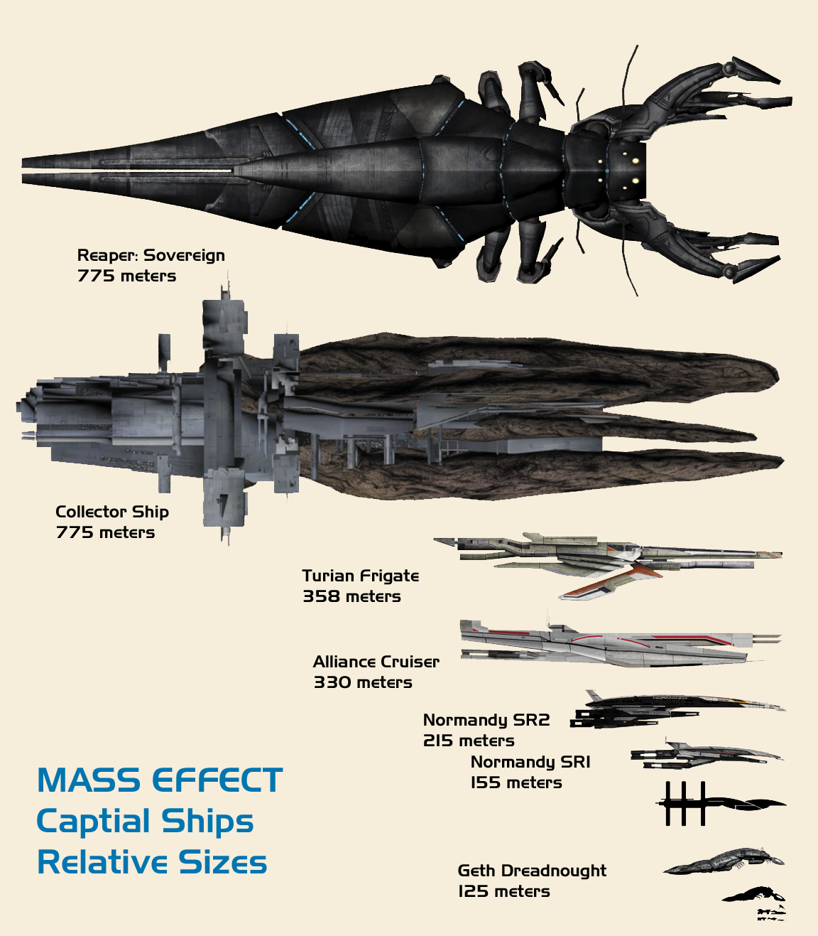 Whoever you are. Own up now or face the consequences. - Page 3 44149d1334871155-mass-effect-maps-vehicle-comparion-2