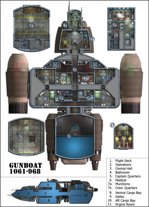 Gunboat Interior