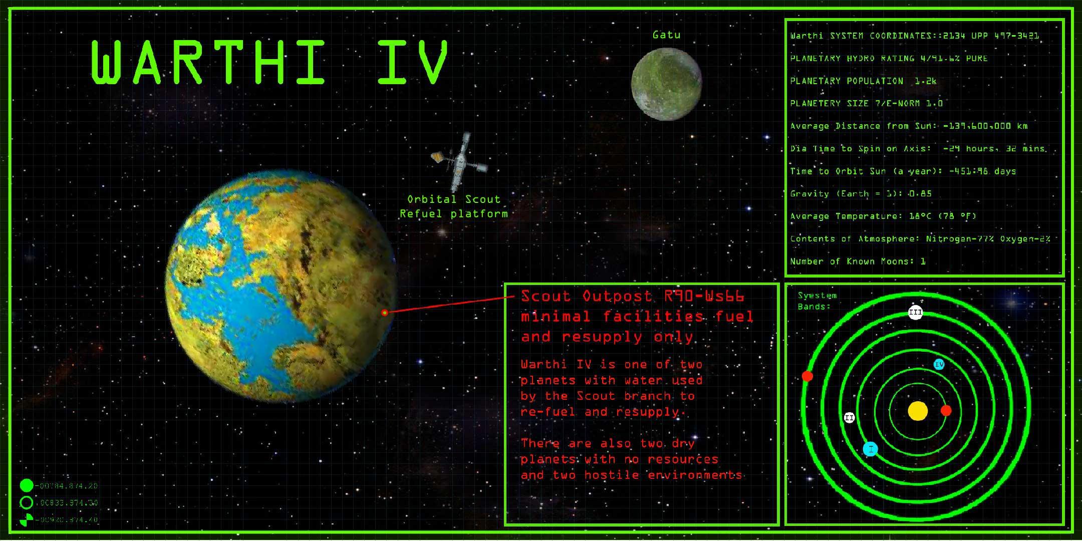 Planet Warthi