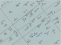 Ytimne Sretfarc Star Chart