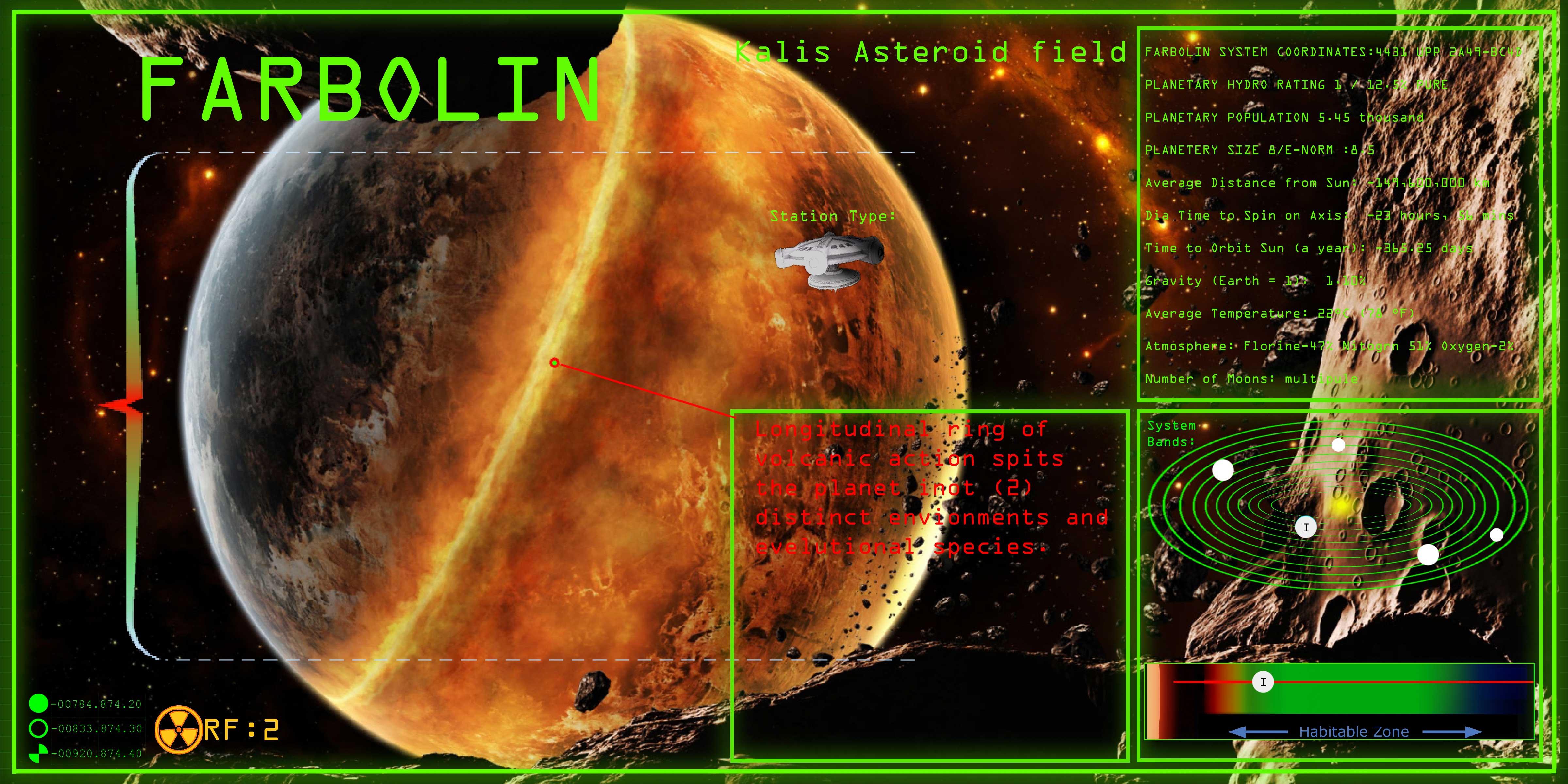 Planet Farboiln