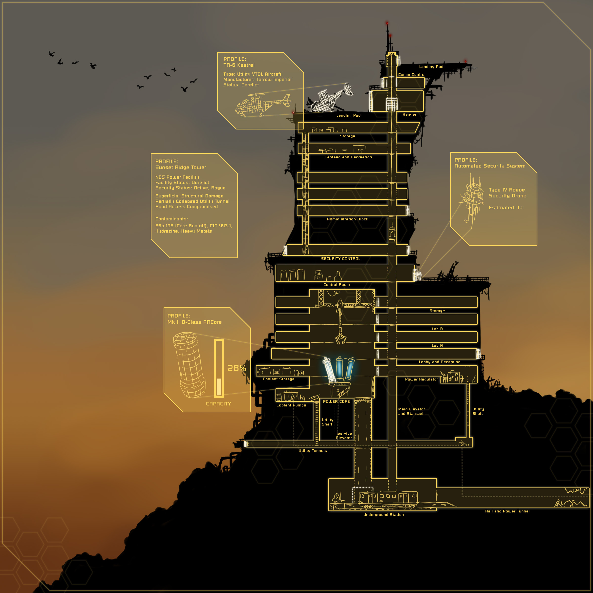 sunsettower